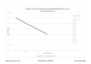 Image of test results for Negretti & Zambra Regent Barograph No R6259 c1929