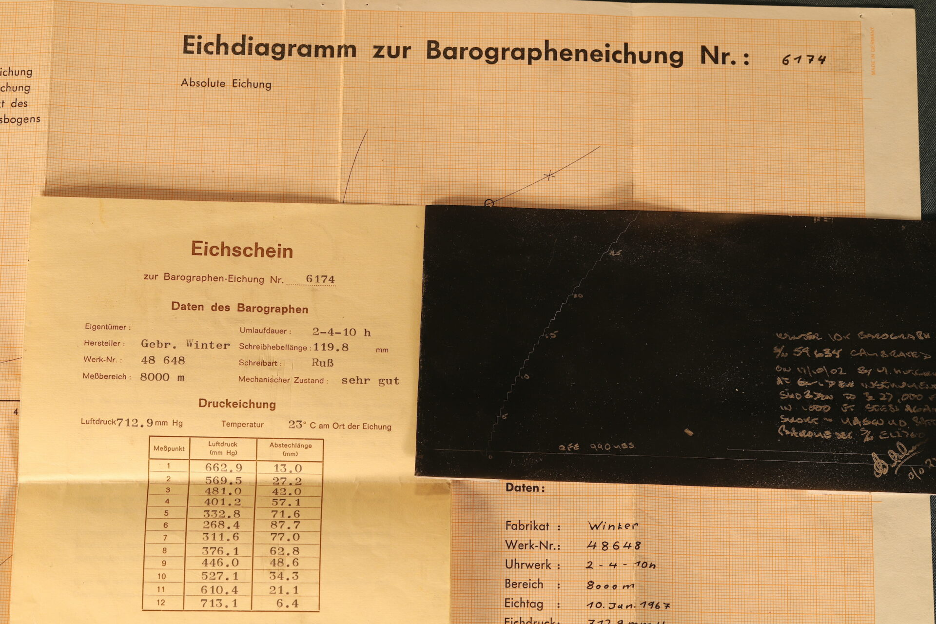 Image of test certificates for Winter Height Recorder No 59635 c1930 and another height recorder